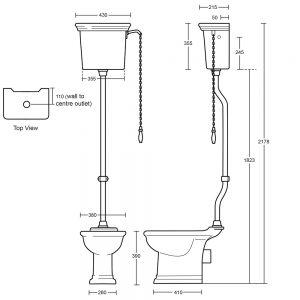 Firenze high level cistern tech specs