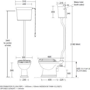 Westminster High Level Cistern & Fittings with Brass Conversion Plate